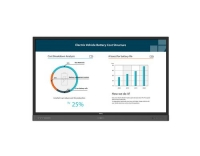 Benq RP704K Interaktiv-Board,