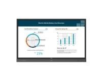 Benq RP750K Interaktiv-Board,