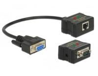 Delock Extender RS-232 DB9 mit 2 Konverter