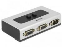Delock Seriell Umschalter RS-232/422/485